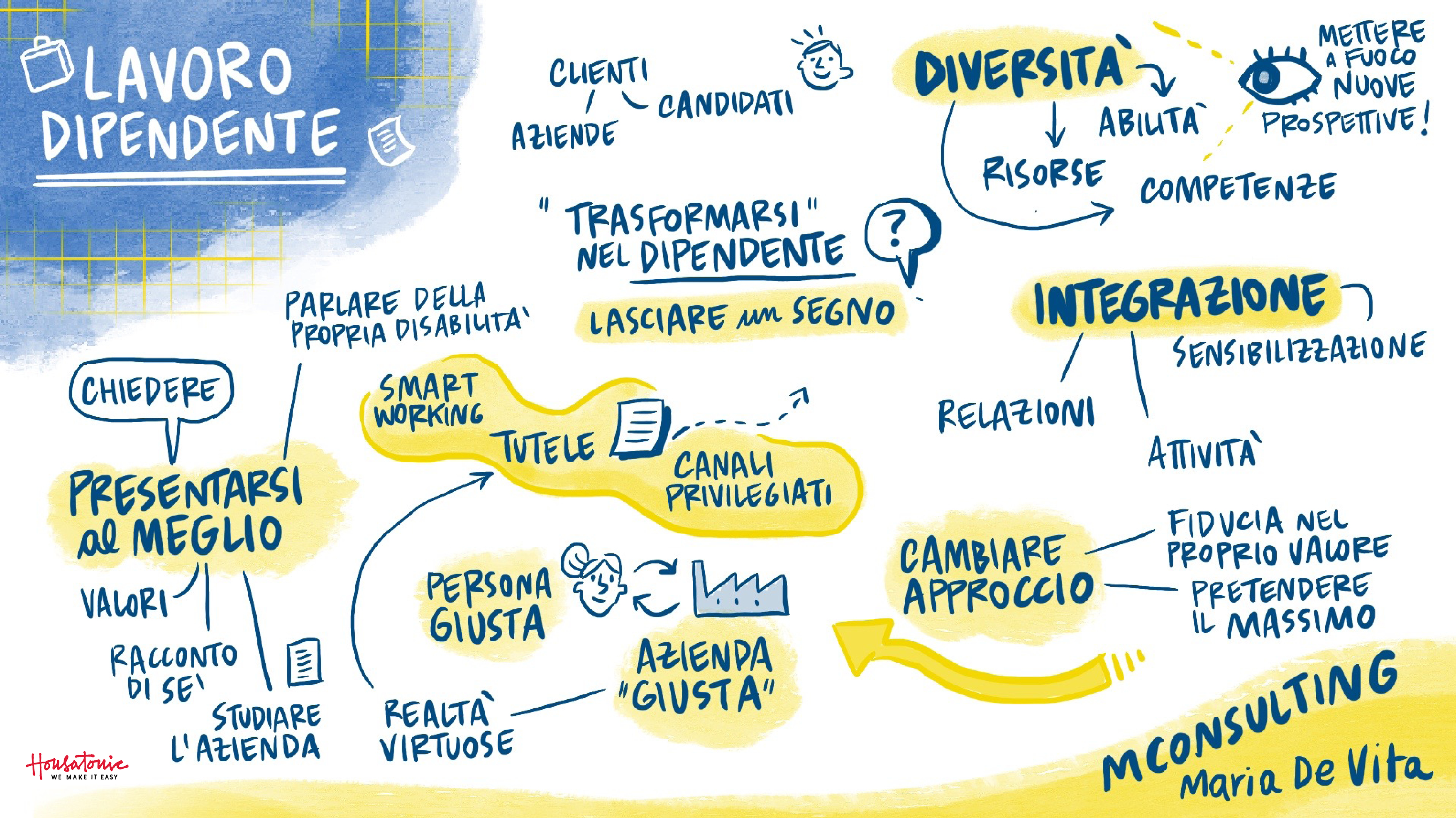 lavoro_mconsulting